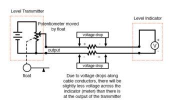 voltage signal system diagram 2
