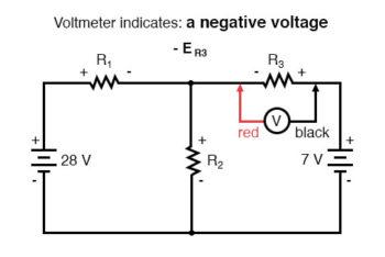 voltmeter indicates a negative voltage image2