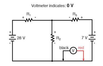 voltmeter indicates zero voltage