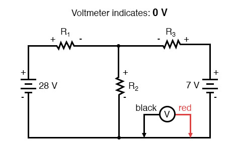 voltmeter indicates zero voltage
