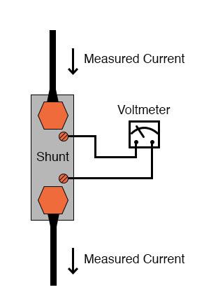 voltmeter measure shunt resistance