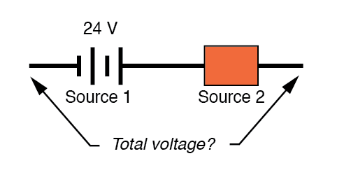 24V source is polarized (-) to (+).