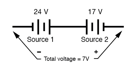 17V source is polarized (+) to (-)