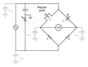 wagner ground for ac supply