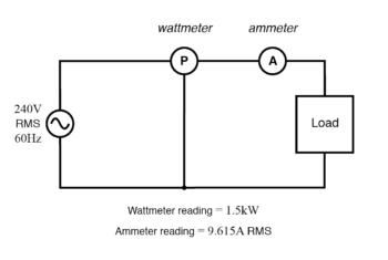 wattmeter true power