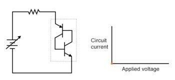 zero applied voltage