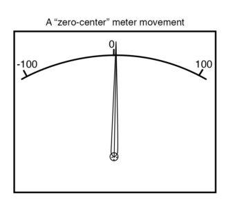 zero center meter movement