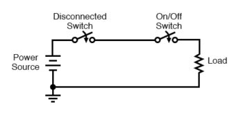 zero voltages across the load