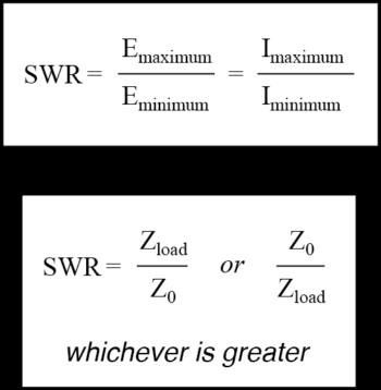 standing wave ratio equation
