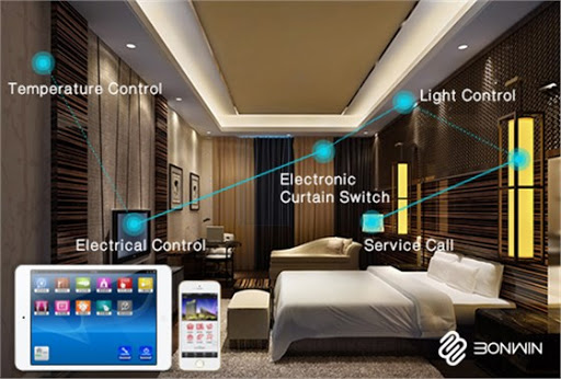 "Bonwin Hotel Electronic Door Lock Can Give You A ""Special"" Christmas  Gift